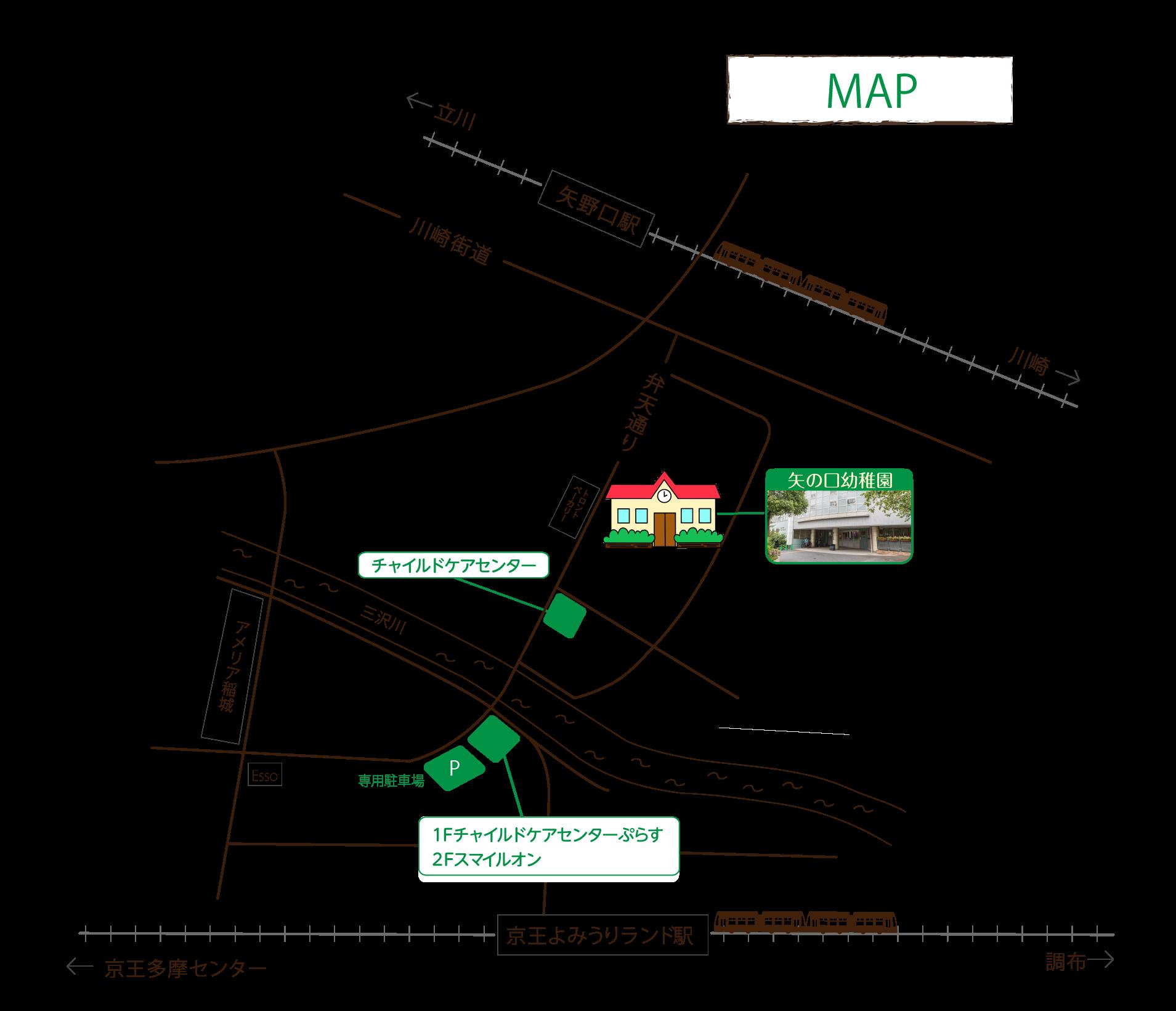 矢野口幼稚園へのアクセスマップ